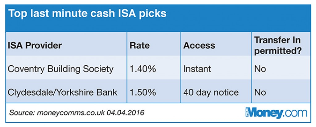 Year Fixed Rate Isa With Coventry Building Society