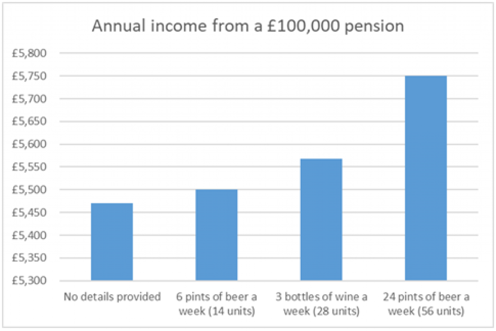 Alcoholpension